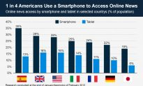 How the Smartphone-Savvy Get Their News
