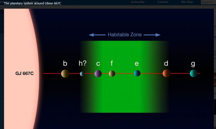 A screensot of the European Space Organization's website shows the habitable zone around star Gliese 667C.