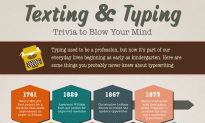 Texting & Typing: Trivia to Blow Your Mind [INFOGRAPHIC]