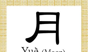 Chinese Characters: Moon (月)