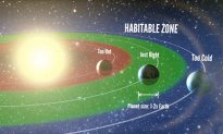 Earth-like Planets: Potentially Billions of Planets Like Earth in Milky Way