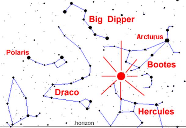 The red dot represents the Quadrantids. (NASA)