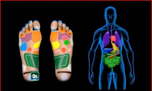 Can Your Feet Predict Your Personality? (Video)