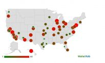 NYC Is the Second Worst City in US to Find a Job, Says Report