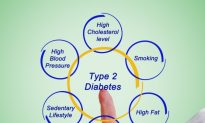 How Can I Prevent Type 2 Diabetes? (Video)