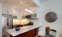 Modern Condos Popular in Long Island City