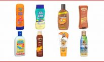 How Much Sunscreen Do You Need For Your Body Type? (Video)