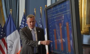 Moody's: NYC's Budget Gap to Triple Due to Labor Settlement