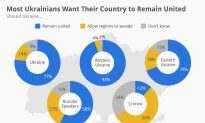 Most Ukrainians Want Their Country to Remain United (Infographic)