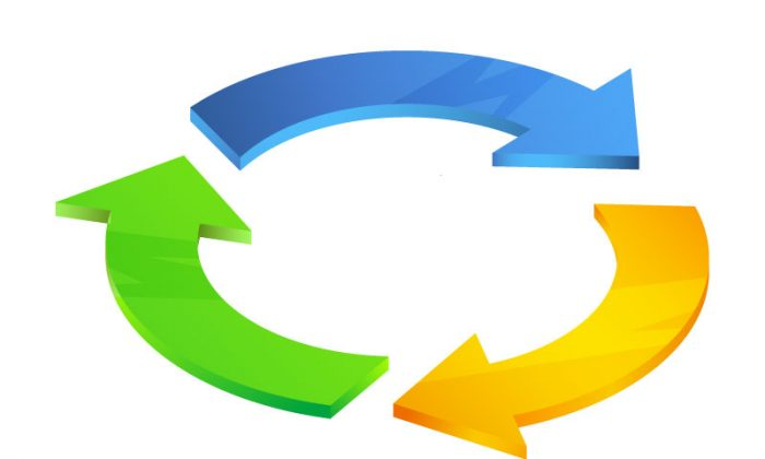 When you outputs become your inputs, that's a circular economy. (Shutterstock*)