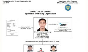 'Bath Salts' Drug Lord in Shanghai Sanctioned by US Government