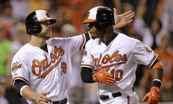 Baltimore Orioles' Chris Davis, left, greets teammate Adam Jones at home plate after he and Nick Markakis scored on Jones' home run in the eighth inning of a baseball game against the New York Yankees, Wednesday, Aug. 13, 2014, in Baltimore. (AP Photo/Patrick Semansky)