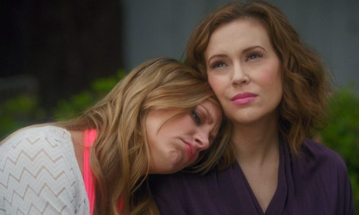 Mistresses Season 3 Renewal? Will ABC Show be Cancelled or