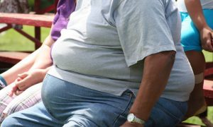 Which States Are the Most and Least Obese?