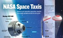 Once the Domain of States, Private Sector Now Dominates 76 Percent of Space Economy