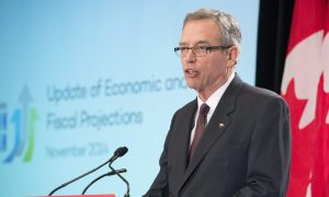 Canada Heading for Surplus in 2015