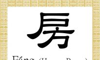 Chinese Character for House, Room: Fáng (房)
