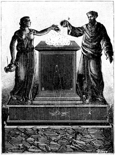 """Marvelous altar, pictured in the book """"Magic, Stage Illusions and Scientific Diversions Including Trick Photography)"""