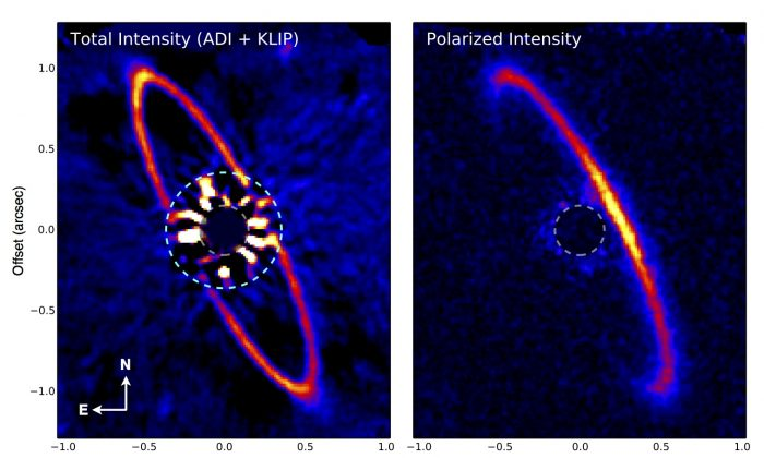 GPI imaging polarimetry of the circumstellar disk around HR 4796A, a ring of dust and planetesimals similar in some ways to a scaled up version of the solar system's Kuiper Belt. These GPI observations reveal a complex pattern of variations in brightness and polarization around the HR 4796A disk. The western side (tilted closer to the Earth) appears brighter in polarized light, while in total intensity the eastern side appears slightly brighter, particularly just to the east of the widest apparent separation points of the disk. Reconciling this complex and apparently-contradictory pattern of brighter and darker regions required a major overhaul of our understanding of this circumstellar disk. Image credit: Marshall Perrin (Space Telescope Science Institute), Gaspard Duchene (UC Berkeley), Max Millar-Blanchaer (University of Toronto), and the GPI Team.