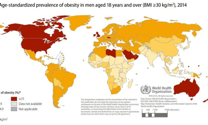 The World Health Organization posted its report showing the prevalence of obesity around the world. (WHO)