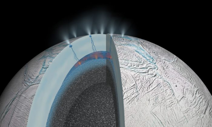With geysers bursting through an icy crust, Enceladus is a tiny moon with a big personality. Hsiang-Wen Hsu et al/Nature, Author provided