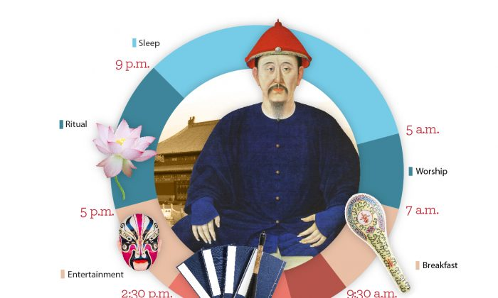 Chinese Emperor's daily routine. (Epoch Times)