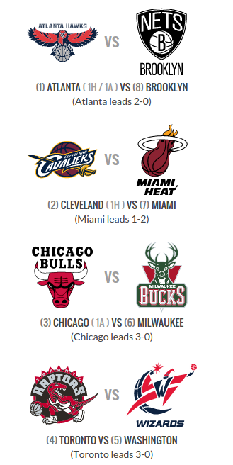 The Eastern Conference playoff matchups as of March 30, 2015. The records are for head-to-head. (NBA)