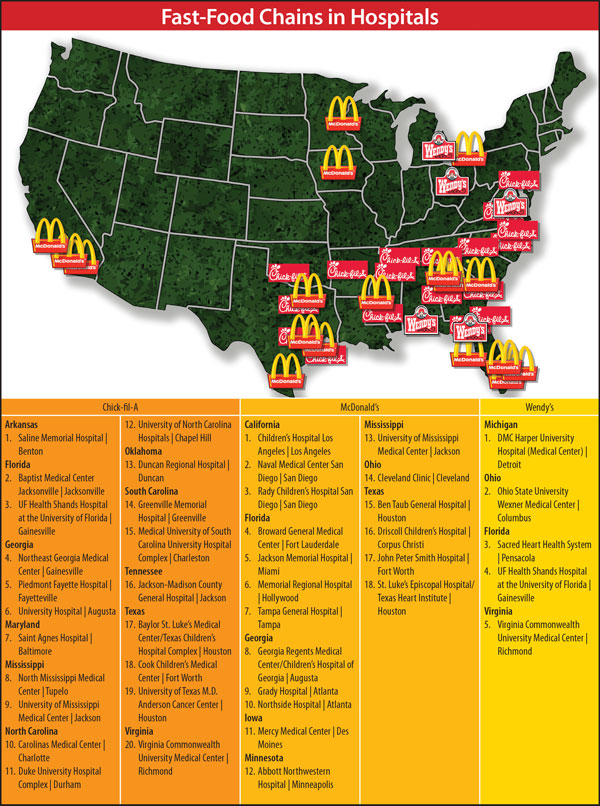 Junk food locations in hospitals in the United States. (Physicians Committee for Responsible Medicine)