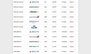 JFK Airport Experiencing Widespread Flight Delays