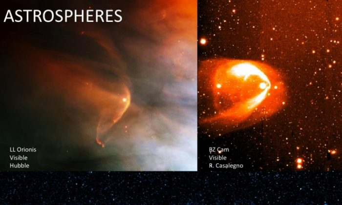 "The heliosphere is the region of space dominated by the Sun that cocoons Earth and the other planets. Inflated by the million-mile-per-hour solar wind, the bubble-shaped heliosphere pushes its way through the galaxy. For a quarter century, researchers believed a bow ""shock"" formed ahead of the heliosphere as it moved through interstellar space — similar to the sonic boom made by a jet breaking the sound barrier. New data from NASA's Interstellar Boundary Explorer (IBEX) shows that the heliosphere moves through space too slowly to form a bow shock. (Southwest Research Institute)"
