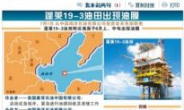 China's Largest Offshore Oilfield Leaking