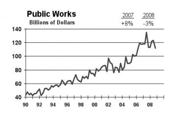 Public Works. (Courtesy of McGraw Construction, 2009.)