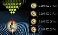 Discovery Can Measure High Speed Behavior of a Single Atom