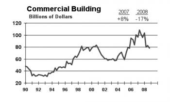 Commercial Building. (Courtesy of McGraw Construction, 2009.)
