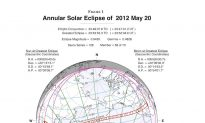 Solar Eclipse to Dawn This Sunday