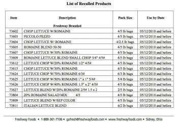 Freshway Foods Romaine Lettuce Recall product list. (Freshway Foods)