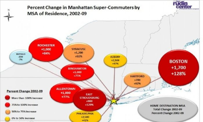 A graphic showing the growth of supercommuters around Manhattan. (Courtesy of NYU Rudin Center for Transportation)