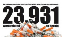 Chicago: Worst Heroin Abuse in the Nation