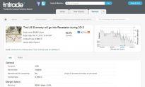 Online Prediction Market Intrade Shut Down