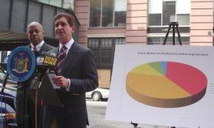 Senators Release List of NYC's Dirtiest Restaurants