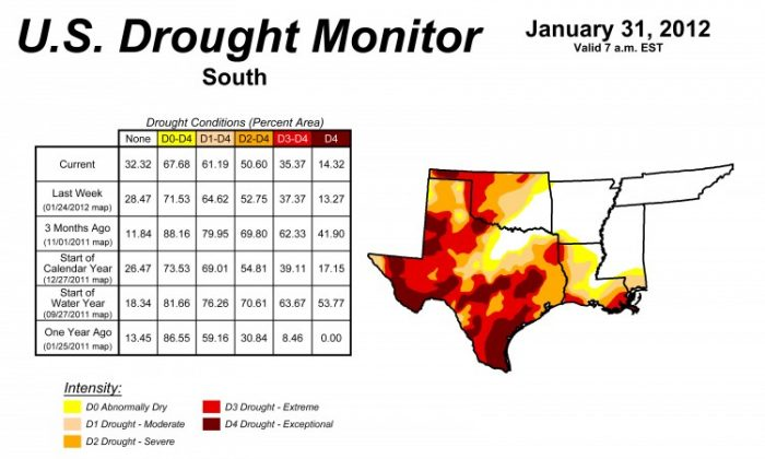 Map of drought regions in the south. The Dallas-Forth Worth has been declared drought-free for the fist time since July last year. (Eric Luebehusen, USDA)