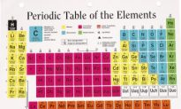 New, Superheavy Element to Enter Periodic Table