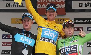 Bradley Wiggins Defends Critérium du Dauphiné Title