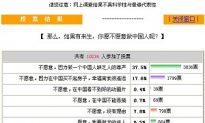 NetEase Online Survey Strikes the Chinese Communist Party's Nerve