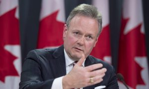 Bank of Canada Sees Economy Evolving as Projected in July, Keeps Rates Unchanged