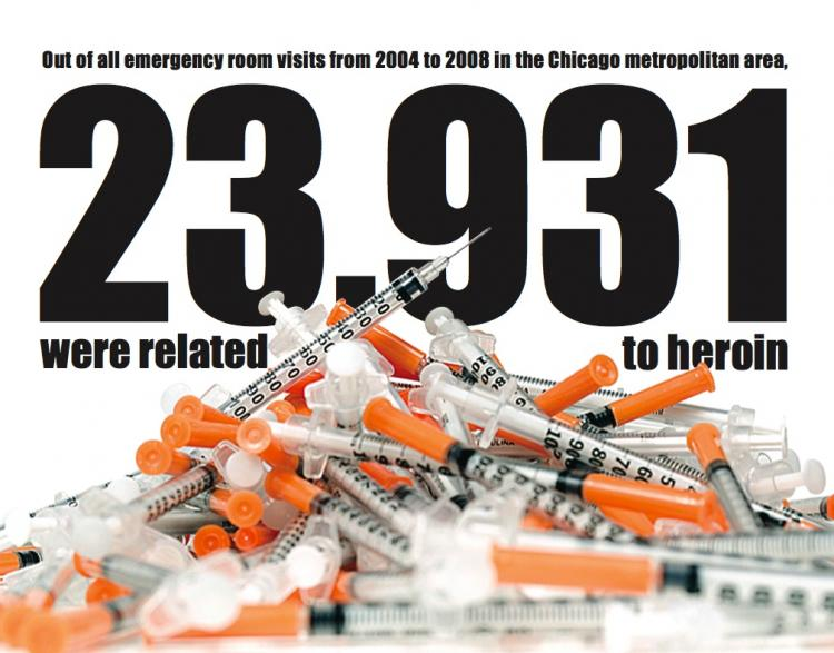 An image saying that in Chicago 23,931 emergency visits in the Chicago metropolitan area, were heroin related.    (Holehouse/The Epoch Times and istockphoto.com/stockcam)
