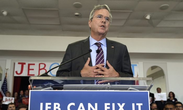 Republican presidential candidate, former Florida Gov. Jeb Bush gestures as he speaks to supporters during a rally, Monday, Nov. 2, 2015, in Tampa, Fla. (AP Photo/Chris O'Meara)