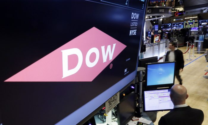 FILE - In this Wednesday, Dec. 9, 2015, file photo, the company name of Dow appears above its trading post on the floor of the New York Stock Exchange. (AP Photo/Richard Drew, File)