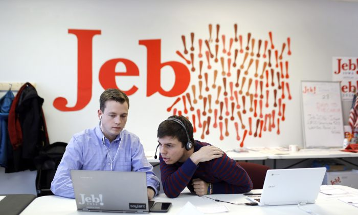In this Jan. 6, 2016 photo, campaign staffer Kyle Radon, left, and volunteer Jack Davidson look over information on a computer as they call Iowa residents from the state headquarters for Republican presidential candidate, former Florida Gov. Jeb Bush in West Des Moines, Iowa. (AP Photo/Patrick Semansky)