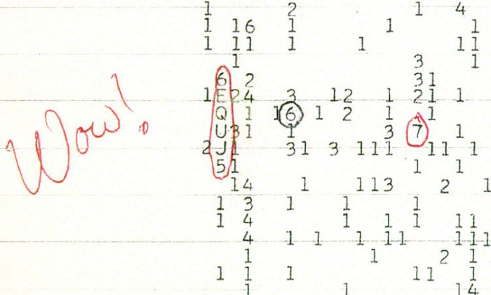 """A printout of a radio signal from space detected on Aug. 15, 1977. It became known as the """"Wow!"""" signal after astronomer Jerry Ehman wrote that exclamation next to it, expressing his shock at the unusual find. (Ohio State University Radio Observatory and the North American AstroPhysical Observatory)"""